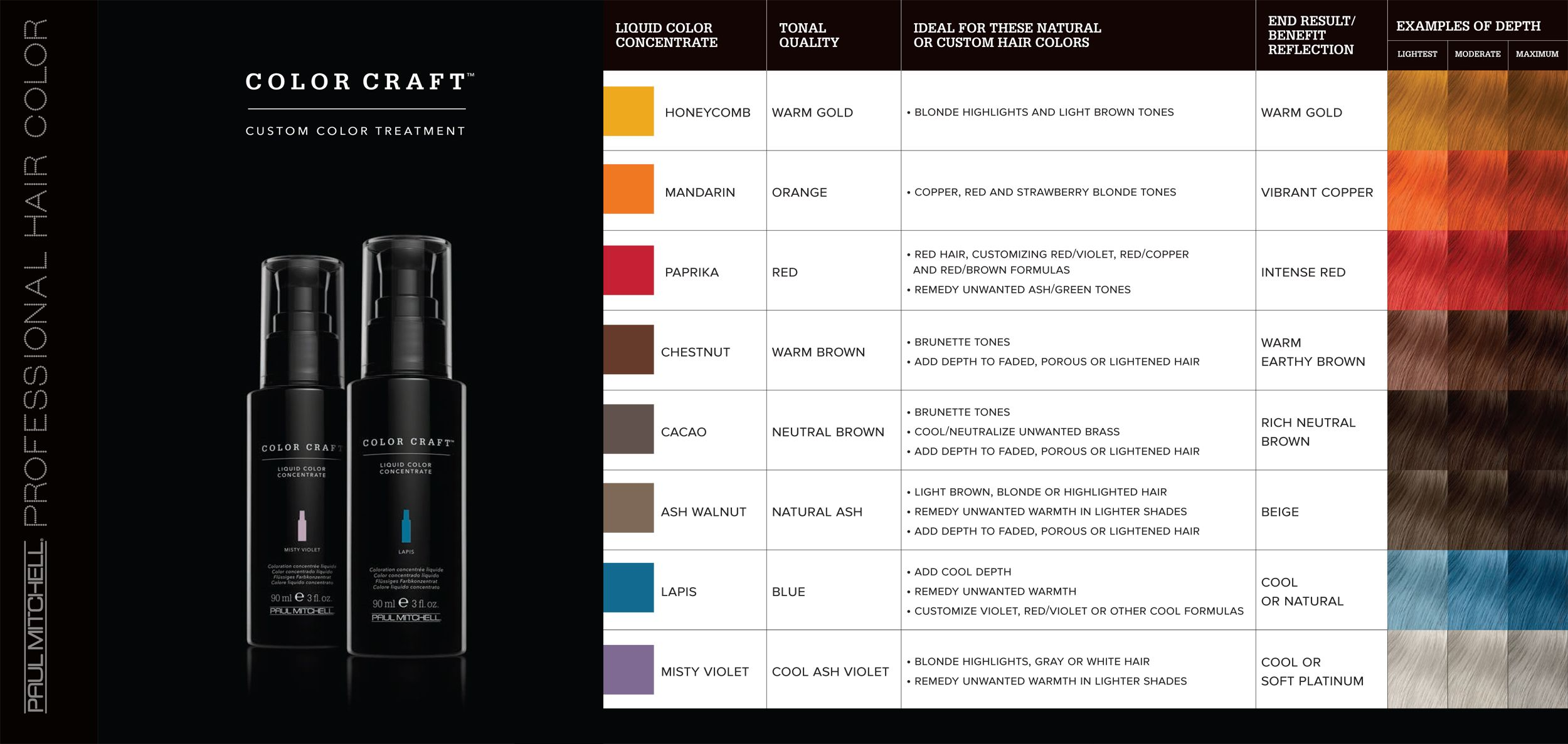 Paul Mitchell Color Craft Color Swatch