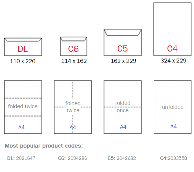 Cheap envelope size chart also sizes paper rh pinterest