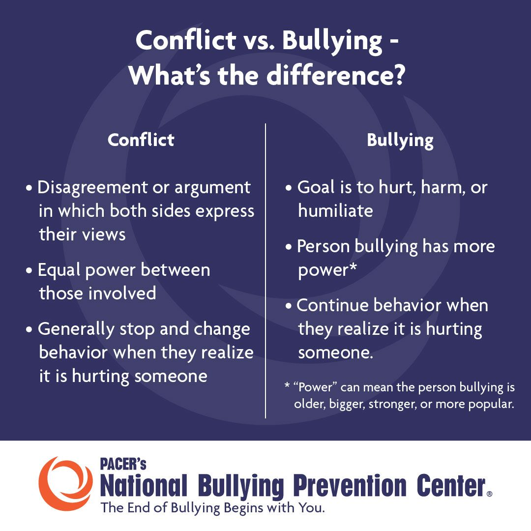 Conflict Vs Bullying What S The Difference