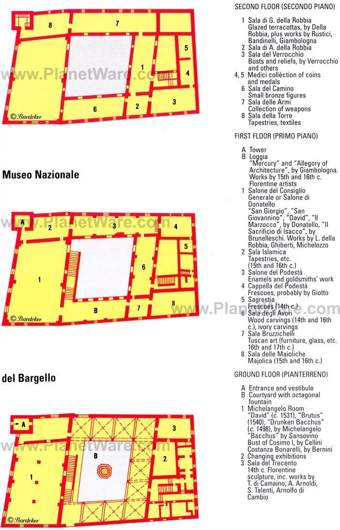 How To Plan Your Vacation Using Pinterest: Image Result For Palazzo Vecchio Plan