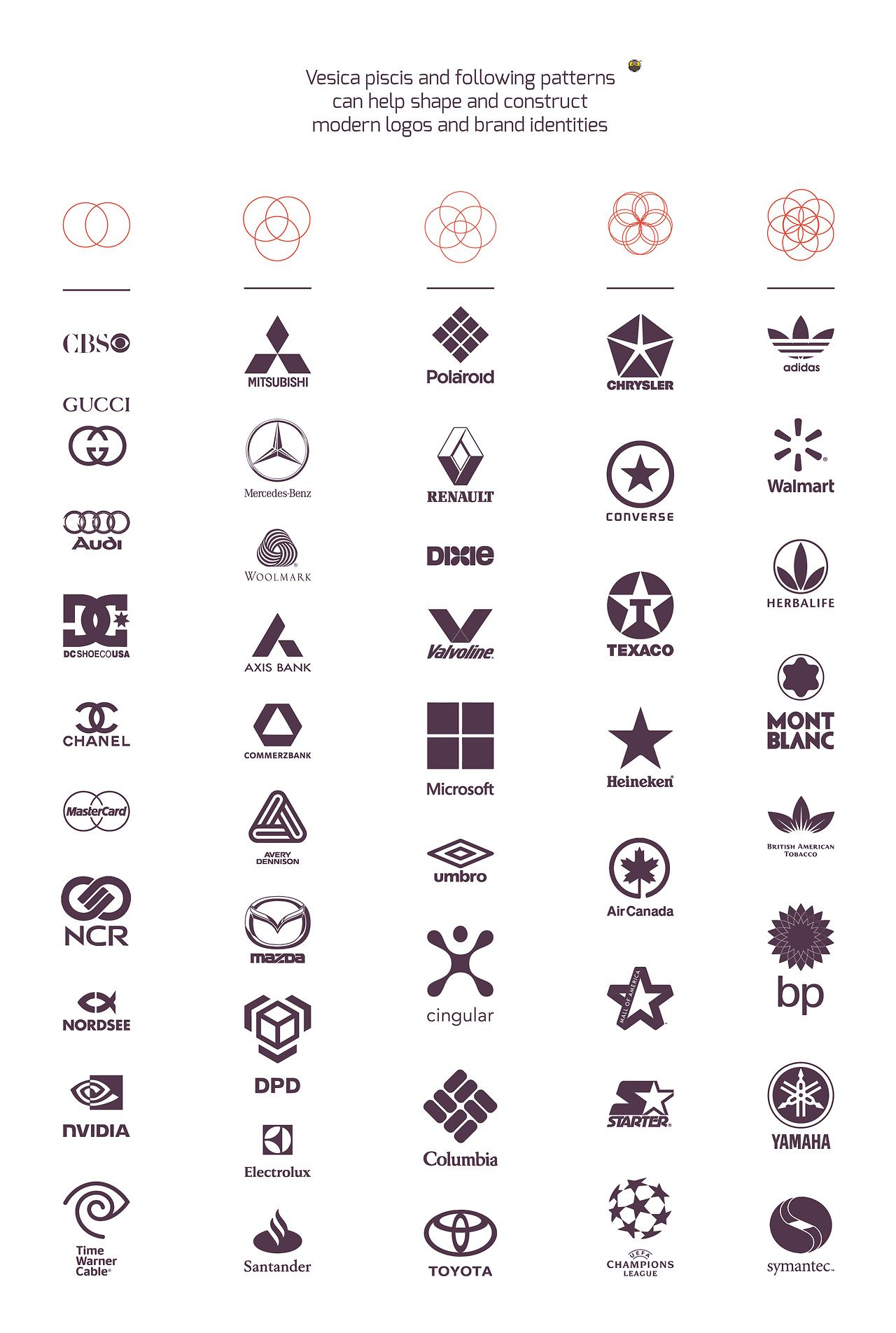 Geometry matters sacred geometry in corporate logos brave new geometry matters sacred geometry in corporate logos biocorpaavc