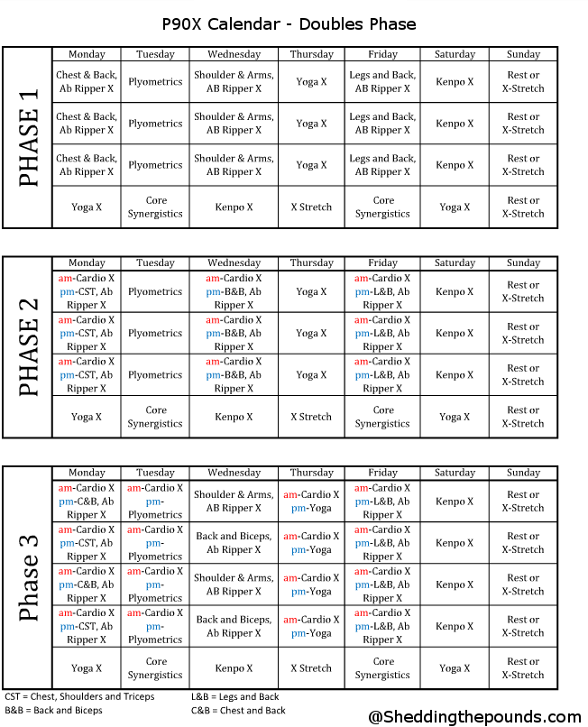 p90x workout schedule doubles | Below is what the custom