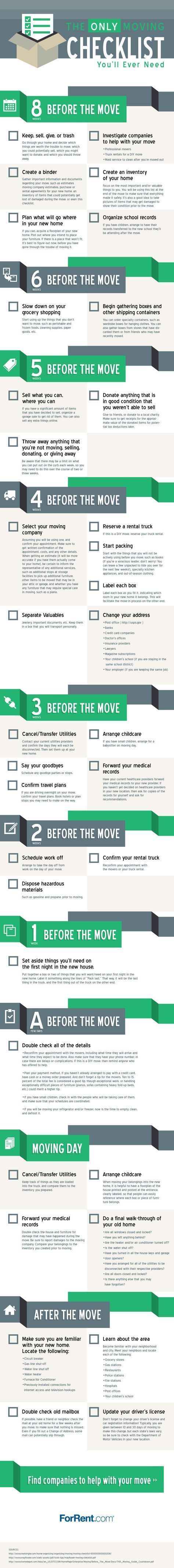 The Only Moving Checklist That You Will Ever Need  Apartments