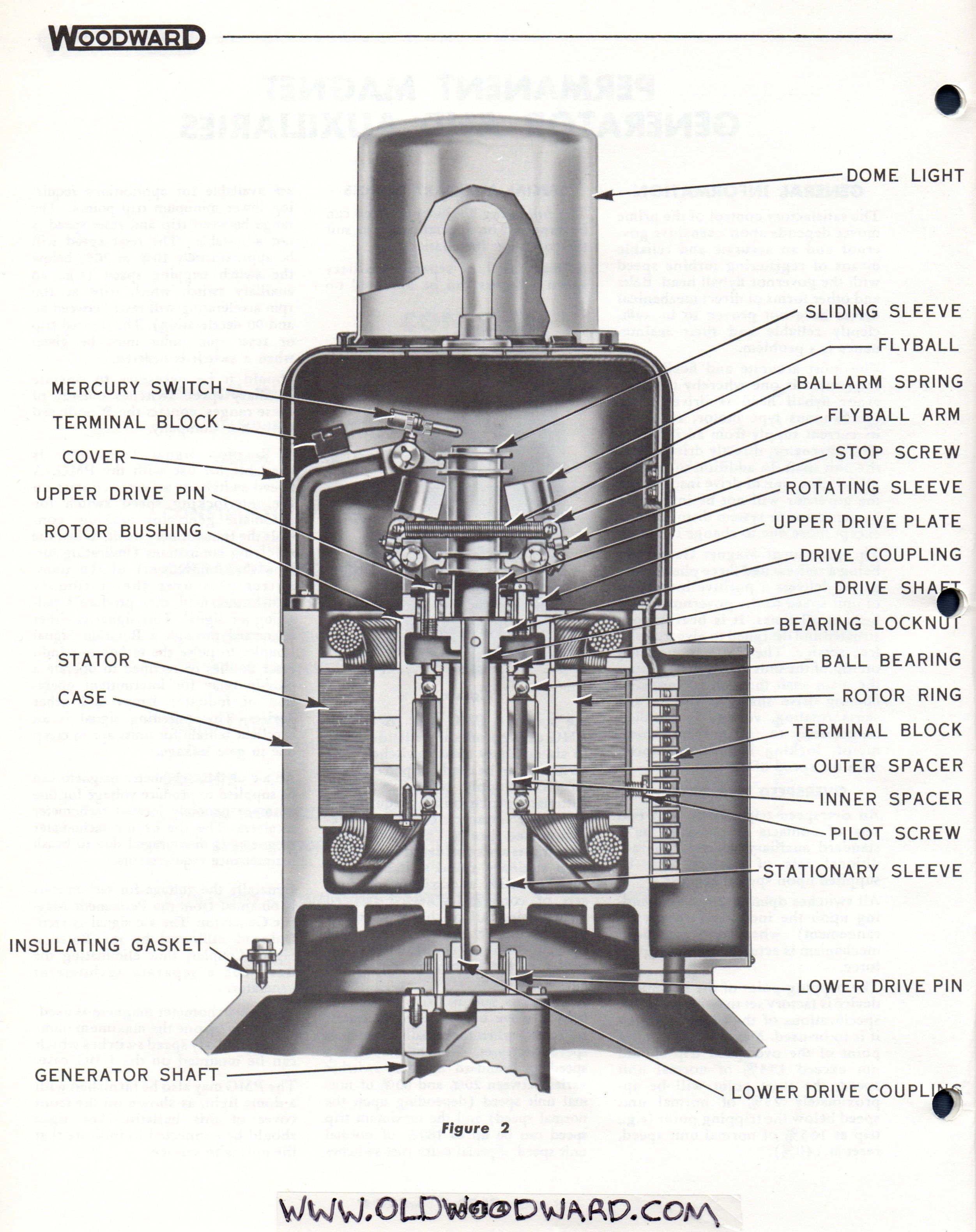 medium resolution of woodward governor company s permanent magnet generator unit for large hydro electric turbine units from woodward manual 11002k page 4