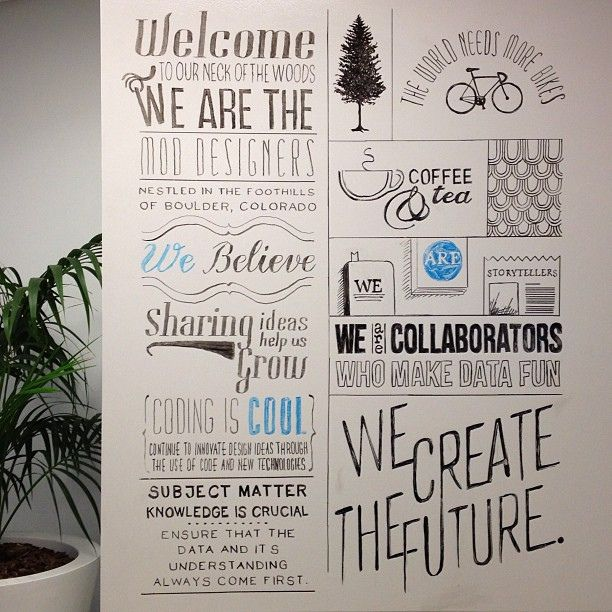 pretty whiteboard typography on the wall in 2018 office