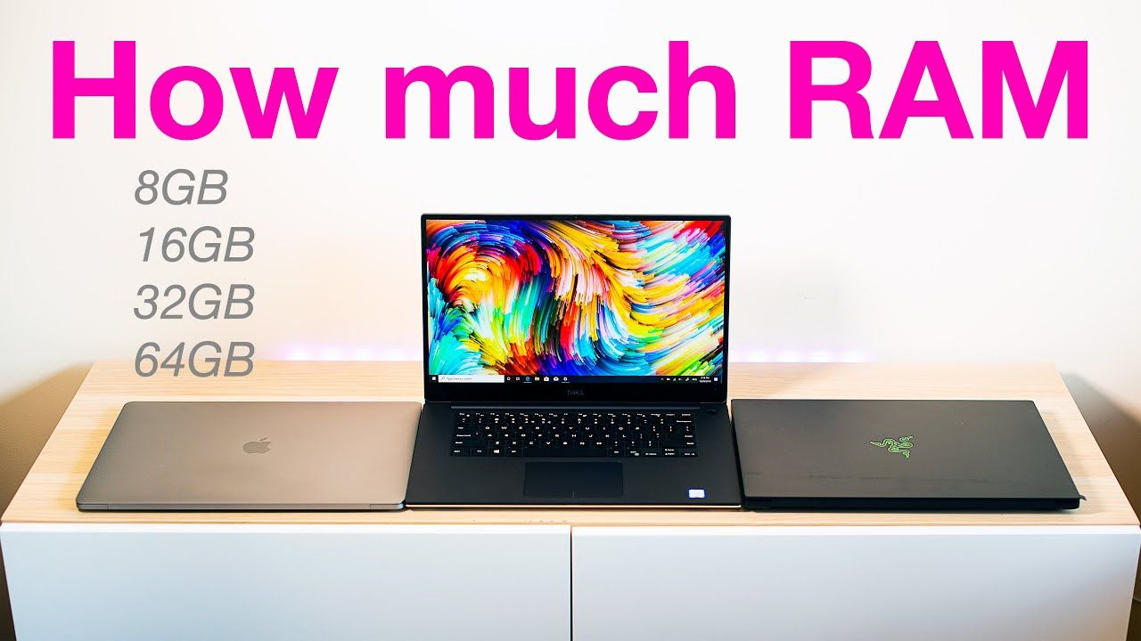 How much ram do i need for photo editing