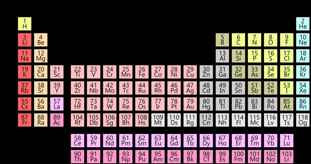 Periodic Table Wikipedia Periodic Table Chart Periodic Table Blocks Periodic Table
