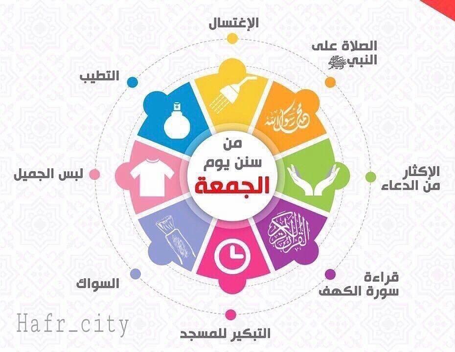 Hafr City من سنن يوم الجمعة 1 الإغتسال 2 التطيب 3 لبس الجميل 4 السواك 5 التبكير للمسجد 6 قراءة سورة الكهف 7 الإكثار من الدعاء Blessed Friday Fb Page Quran