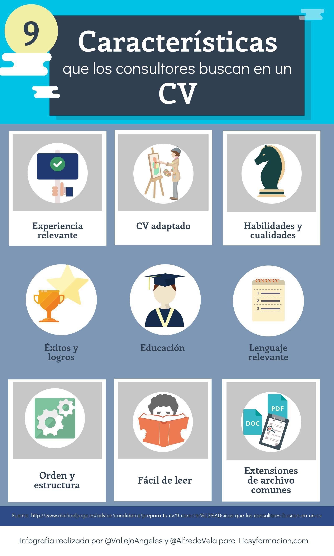 9 características que los consultores buscan en un Currículum ...
