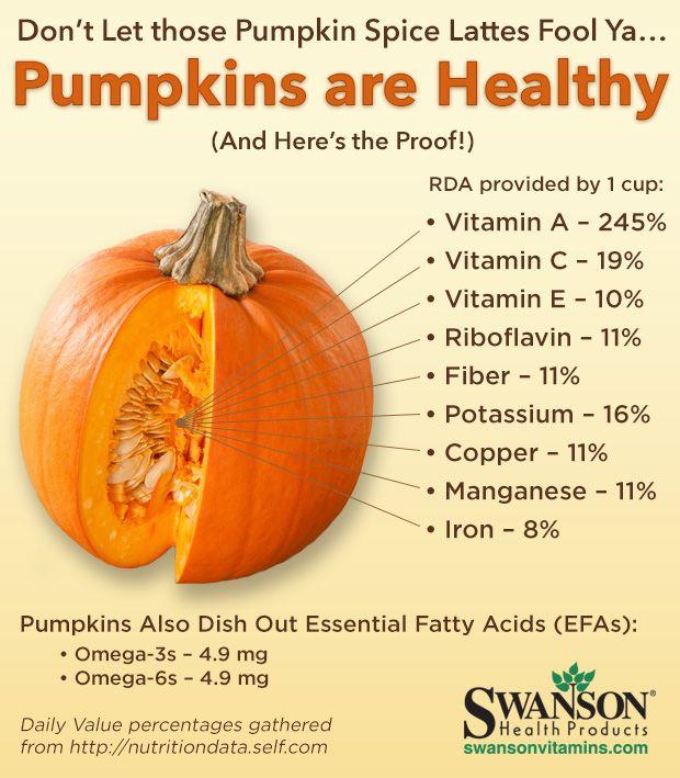 Pumpkin Nutrition Facts, Pumpkin