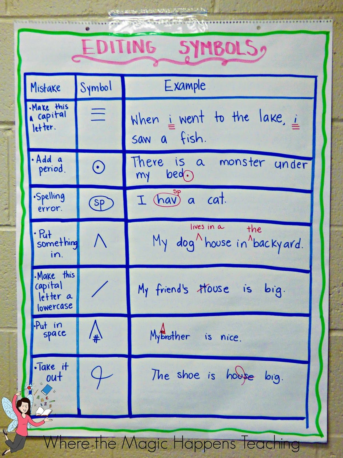 list of essential anchor charts to do with students for the beginning year also best editing marks images teaching cursive writing rh pinterest