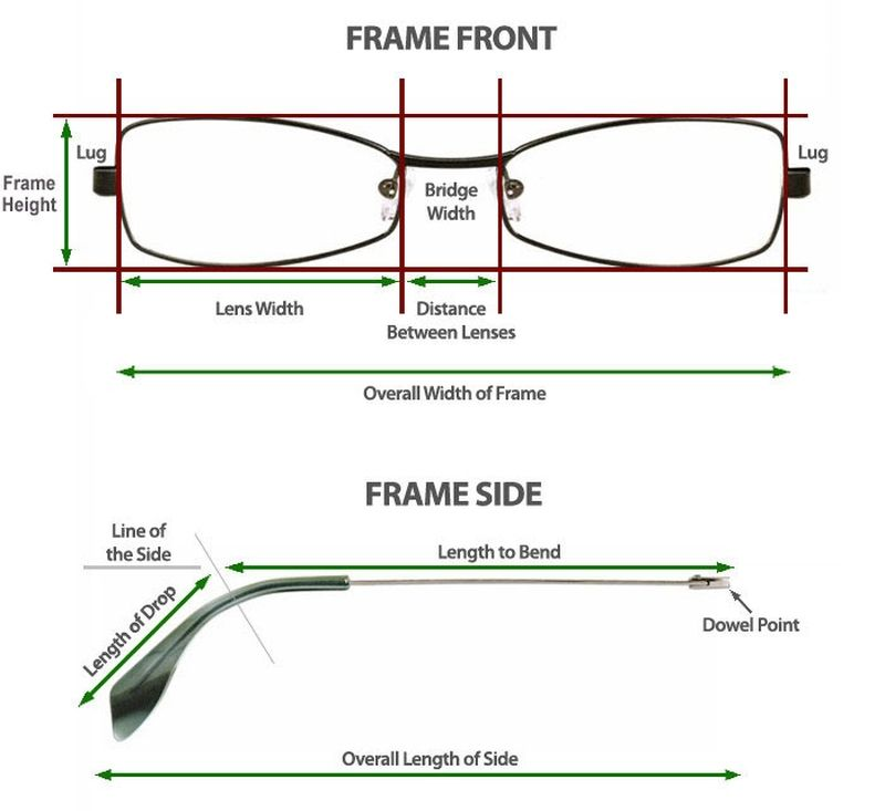 How Should Glasses Sit On Your Face Glasses Frames Glasses Picture Frame Sizes