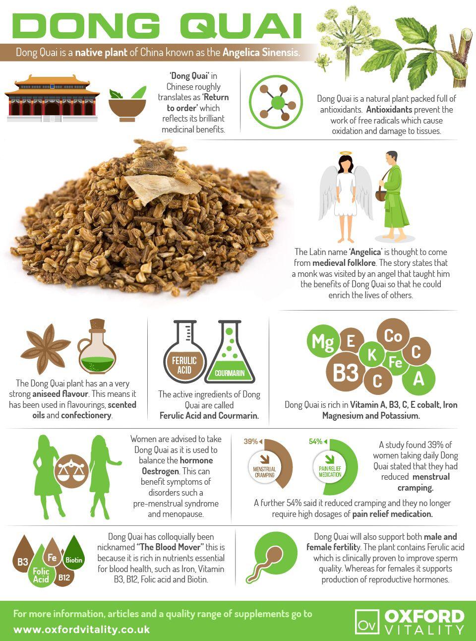 Dong Quai Tablets | Herbalism Coconut health benefits ...