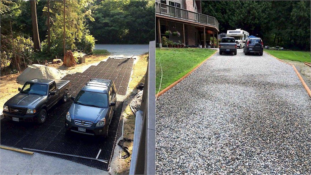 surfaces de gravier stabilisés pour la circulation des véhicules et des piétons…