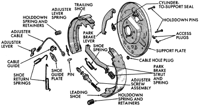 Jeep Wrangler Rear Drum Brake Diagram Drum Brake Four Wheel Drive Brake Shoes