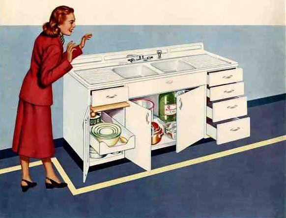 Steel Kitchen Cabinets - History, Design and FAQ | Sinks, Kitchens ...