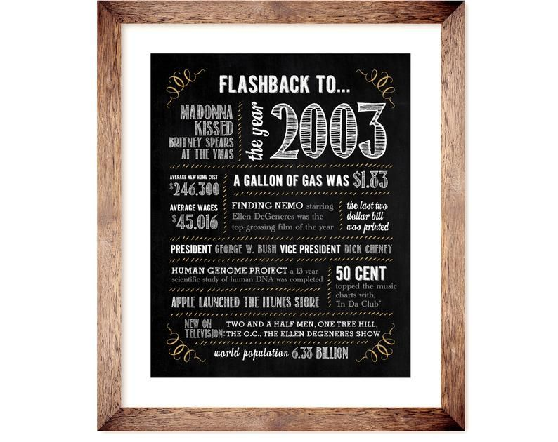17th Birthday Anniversary Chalk Sign / 8x10 and 16x20 / 2003 / Digital File ONLY (not editable)