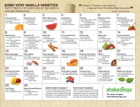 Mrs.Stover Fitness: Shakeology Recipes