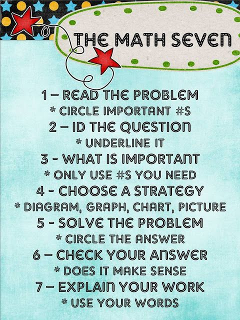 Here\'s a poster with a nice set of steps for solving problems ...