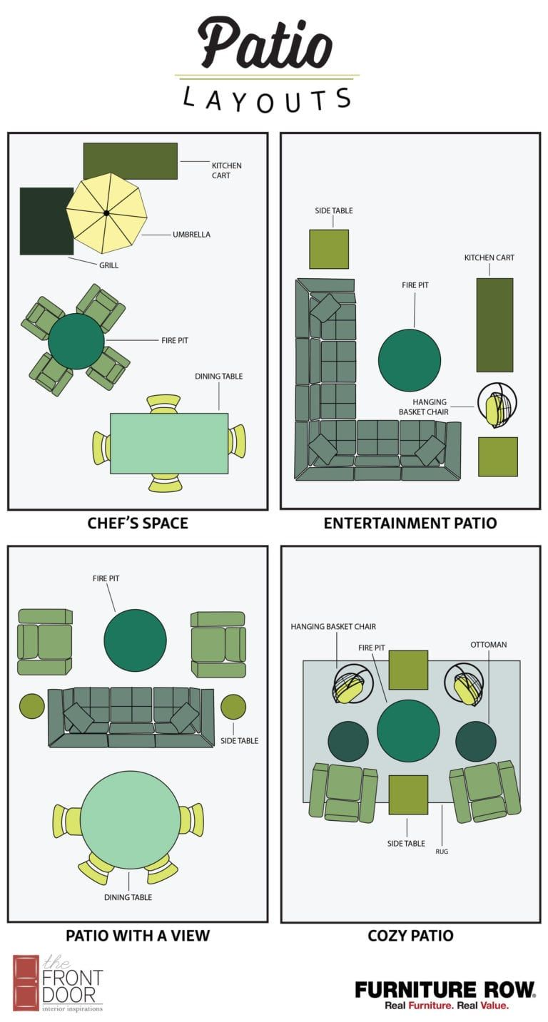 Patio Layout Guide Front Door Blog Patio Furniture Placement Patio Layout Patio Furniture Layout