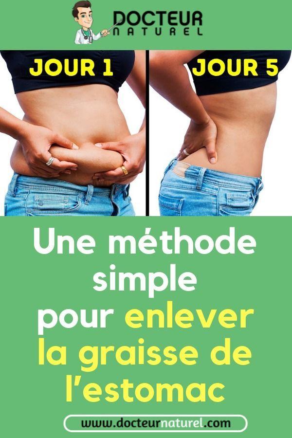 Le bypass: opération pour maigrir.
