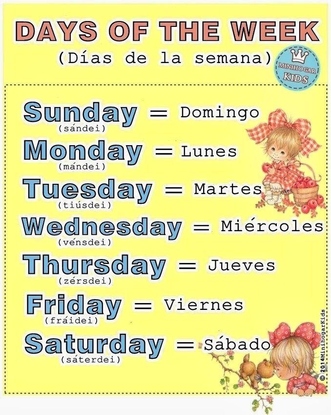 Los d as de la semana en ingl s espa ol y su pronunciaci n ficha para ni as education - Aprender ingles en un mes ...