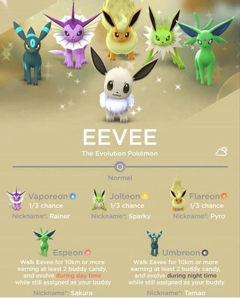 How To Get Eevee To Evolve Into Sylveon Pokemon Go