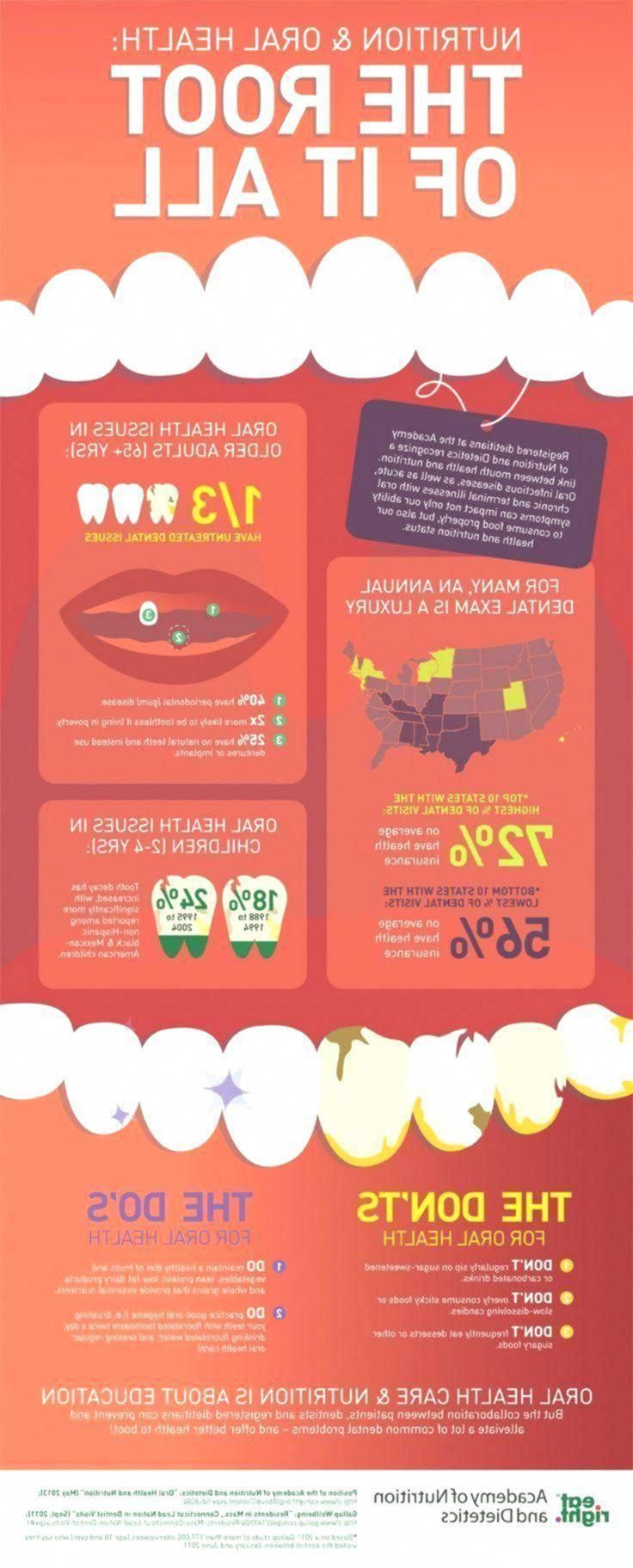 Pin on Why Oral Care Is Important For Elderly