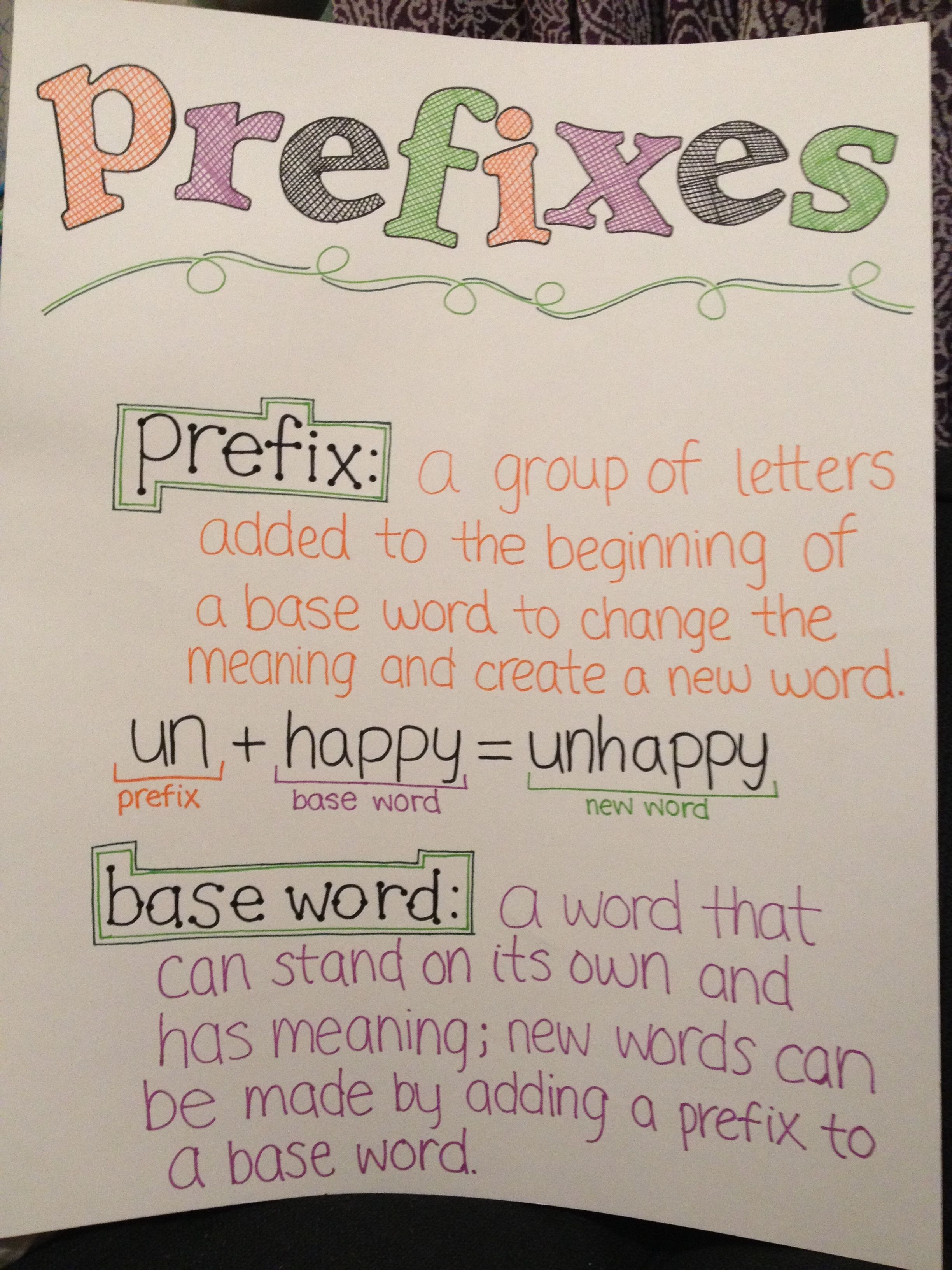 prefix anchor chart! shows students what prefix is and how adding a prefix to…