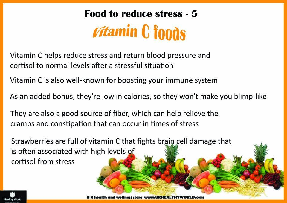 Stress Cortisol levels, Food, Calorie