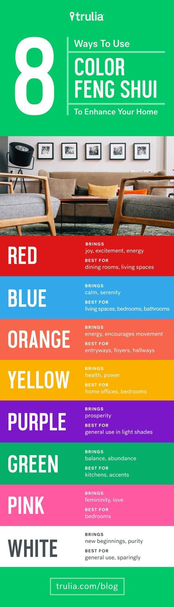 Farbgestaltung Küche Feng Shui 8 Reasons To Use Color Feng Shui To Enhance Your Home ...