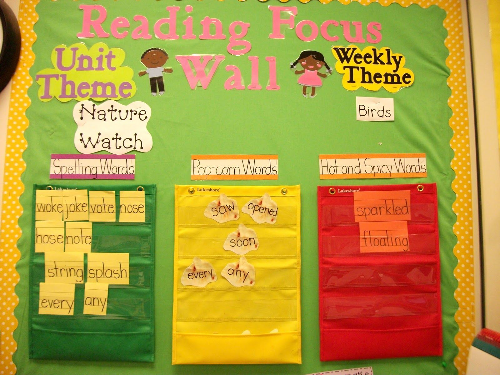 Reading Focus Wall. Also way to do Big Question Board in Treasures ...