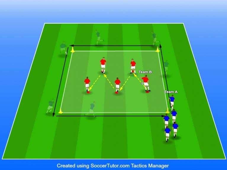 Warm Up One Touch Speed Drill Img Soccer Warm Ups Soccer Warm Up Drills Soccer Drills For Kids