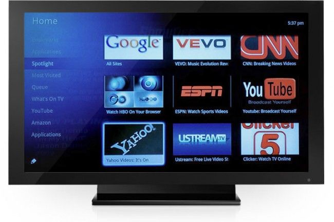Youtube Connected With Google TV And Android Devices
