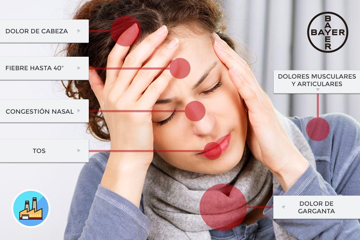 Síntomas de fiebre dolor de cabeza