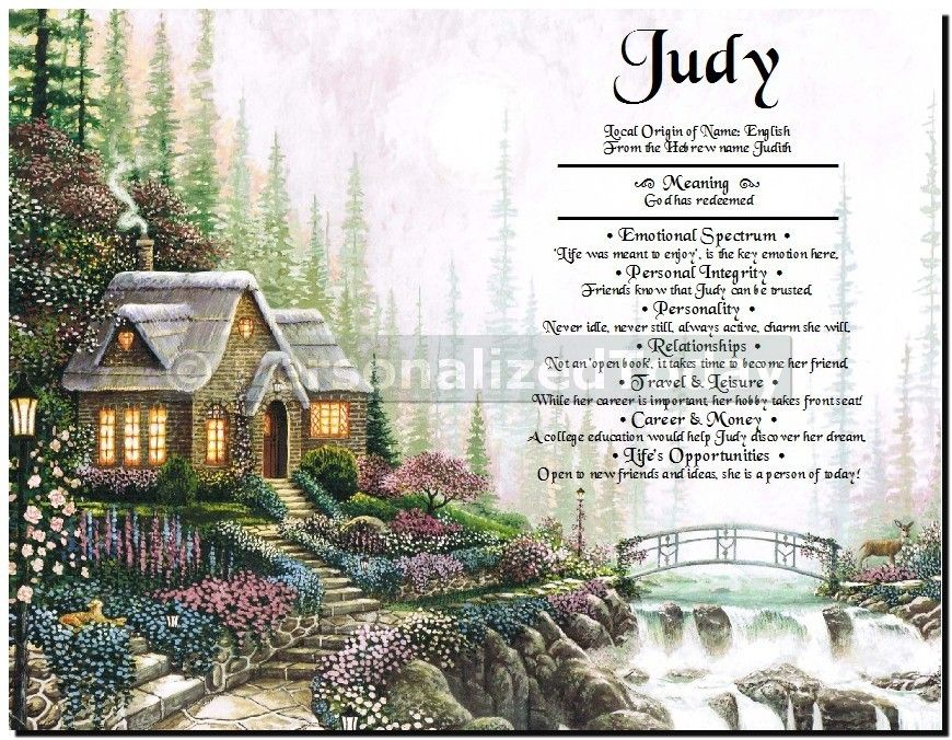 Country Cottage Like Thomas Kinkade Inspired First Name History - country of origin document