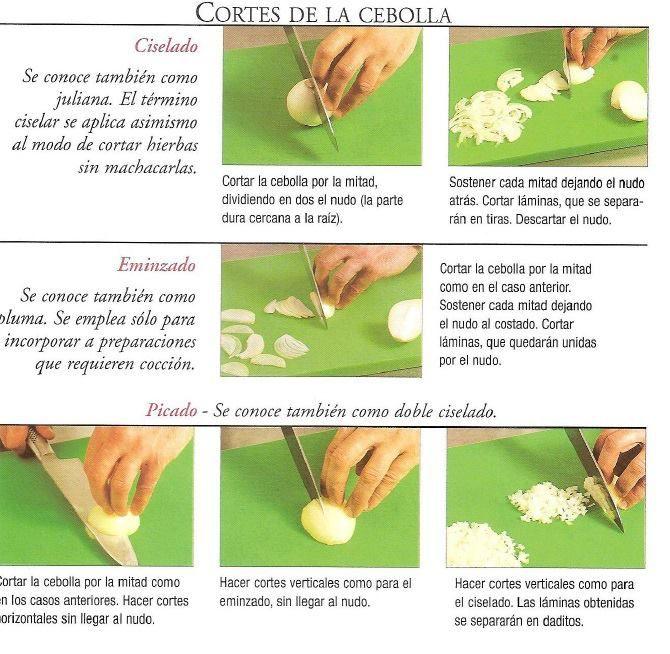 Cortes de cebolla t cnicas culinarias y utensilios de for Cortes de verduras gastronomia pdf