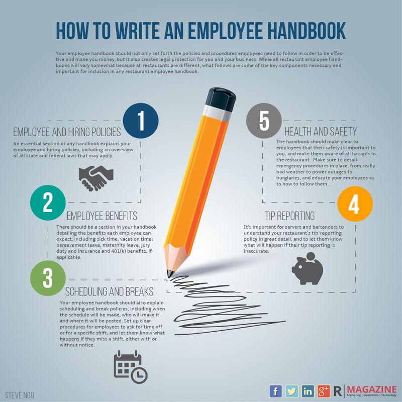 How to write an employee handbook Employee handbook Pinterest