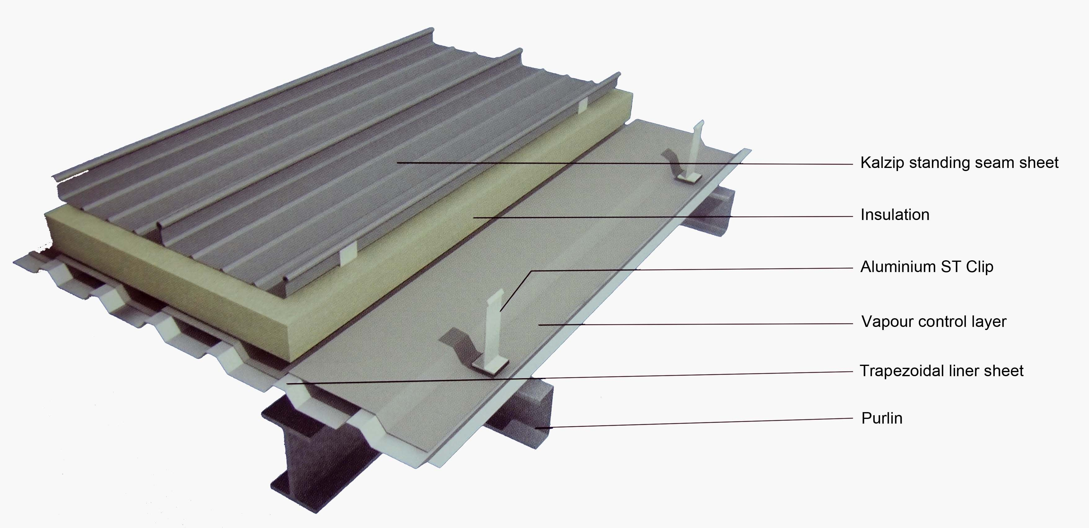 Ideas Insulation Blanket Under Metal Roof Insulation Blanket Under Metal Roof Flat Metal Ro Metal Roof Panels Metal Roof Construction Standing Seam Metal Roof