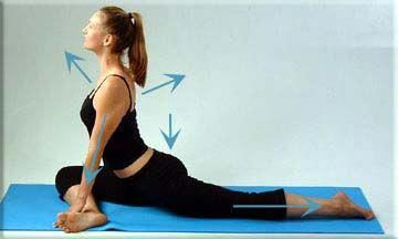 the pigeon stretch is done on the floor or on a yoga mat