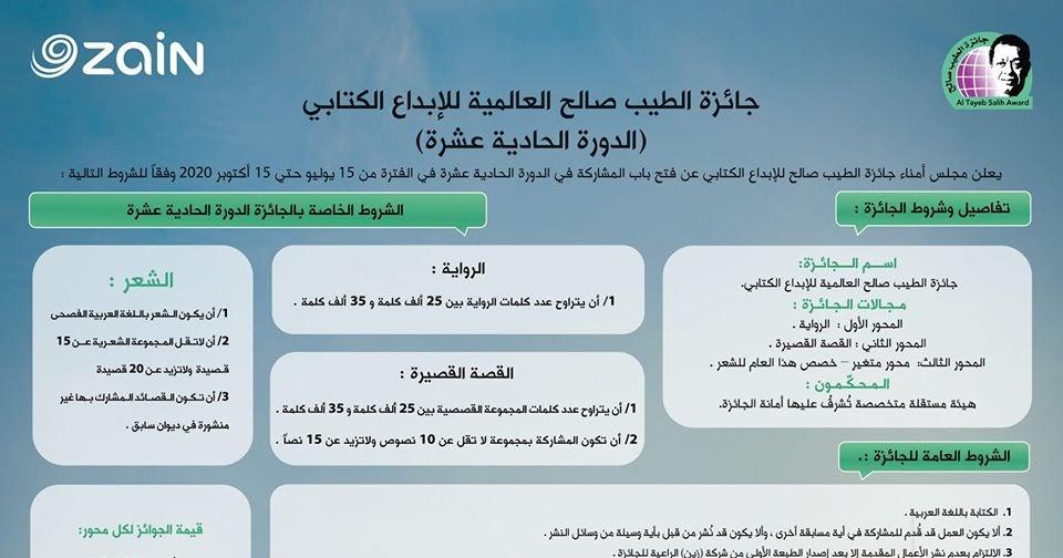 إعلان جائزة الطيب صالح العالمية للإبداع الكتابي أعلن مجلس أمناء جائزة الطيب صالح العالمية للإبداع الكتابي