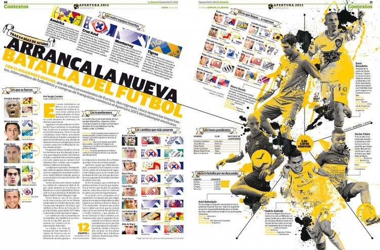 Infographic Ideas infographic soccer : Portfolio of the Week – Miguel Ulloa | Mexicans, Infographic and ...