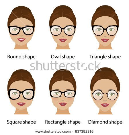 32f65afbf321f Image result for cute womens eyeglass frames for round faces ...
