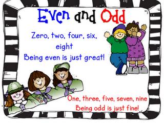 even and odd activity | Homeschool math, Education math ...