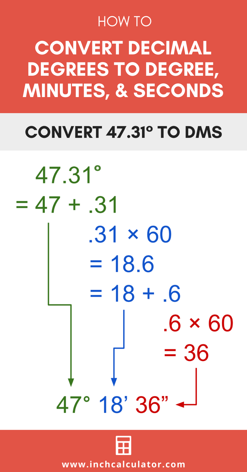Decimal Degrees To Degrees Minutes Seconds Calculator Inch Calculator Math Methods Studying Math Teaching Math