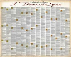 Poster dei promessi sposi realizzati su cera, che riproducono in miniatura l' intero contenuto dei promessi sposi.