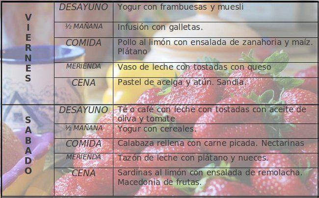 Vitonica dieta definicion avanzada