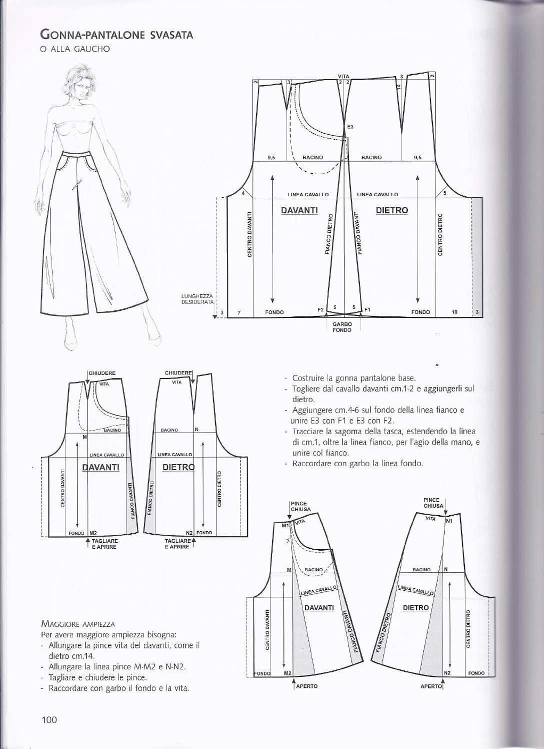 Culottes | Craft sewing ideas | Pinterest | Patrones de costura ...