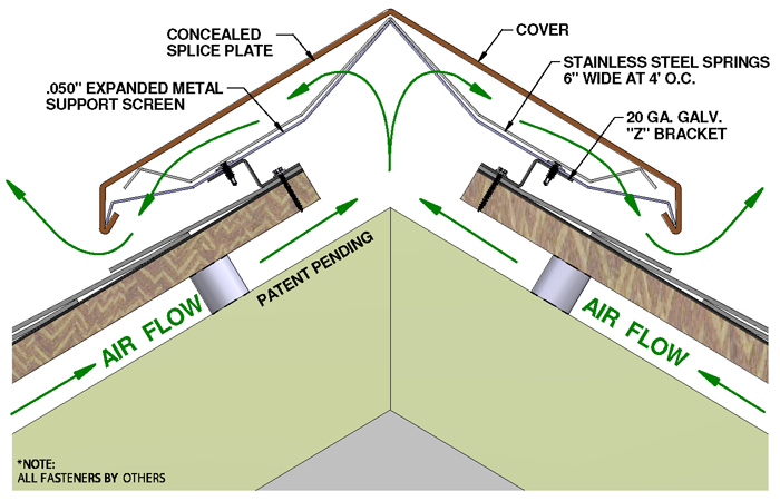 Roof Fan Building Auxiliary Systems Commercial