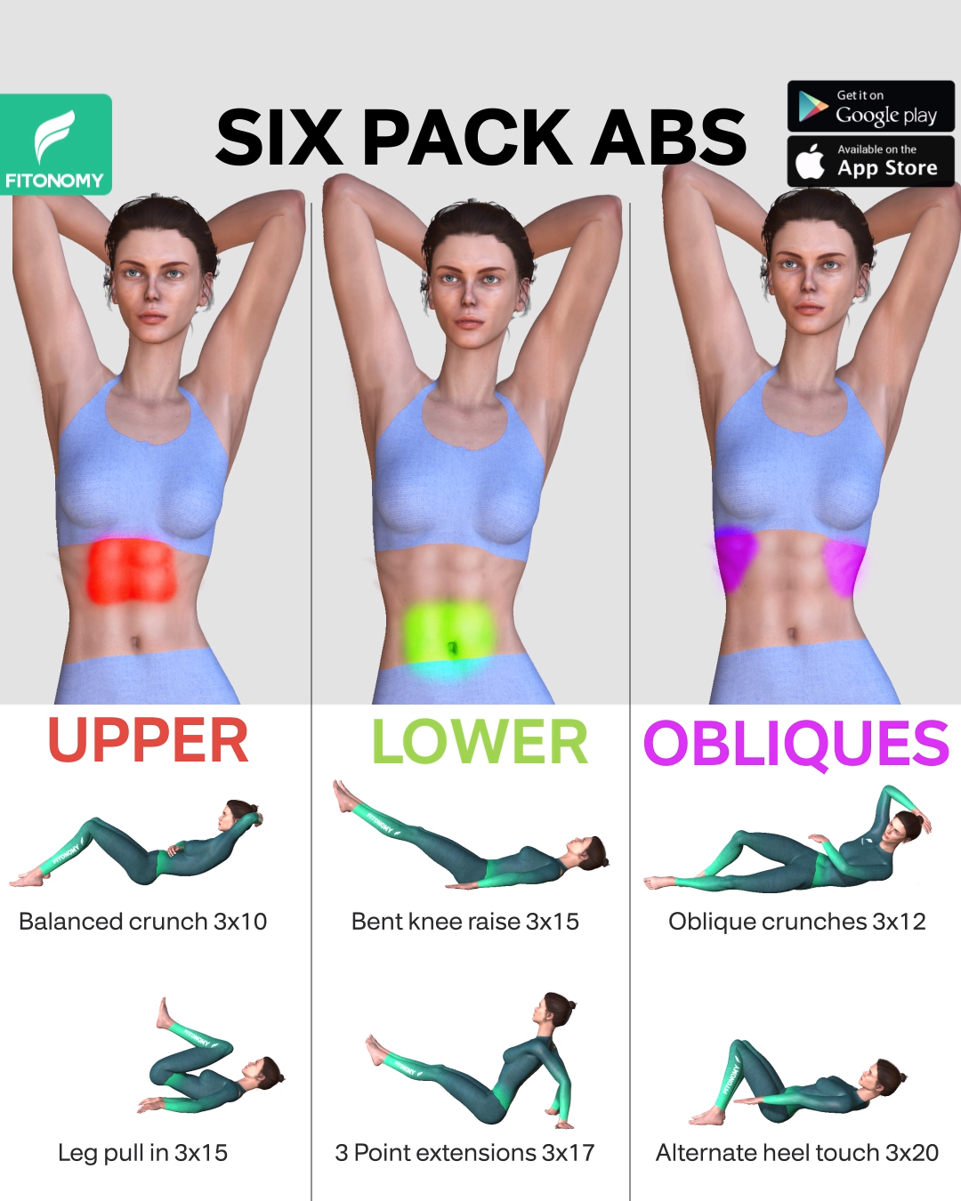 Photo of SIX PACK ABS